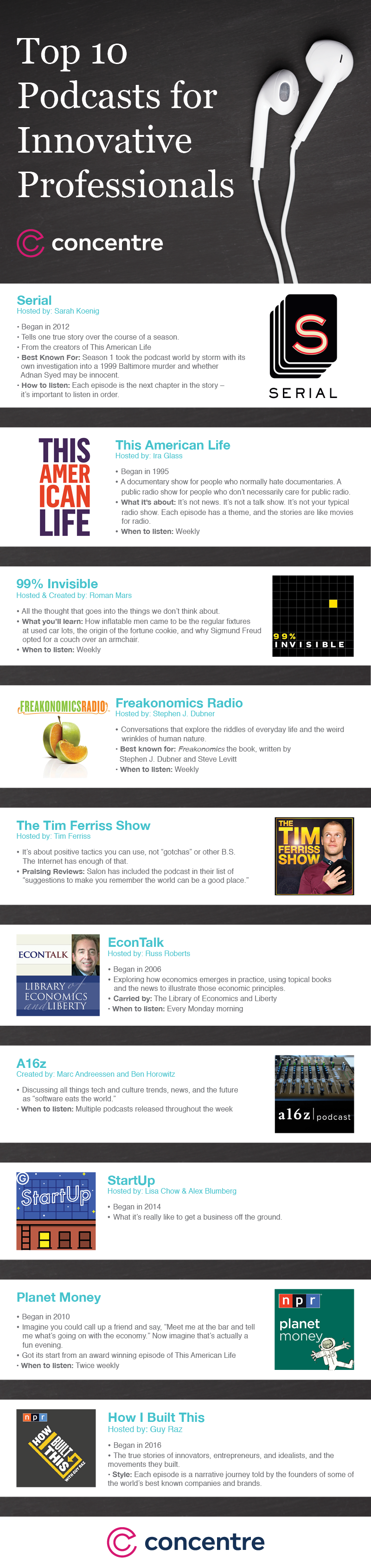 favorite podcast infographics