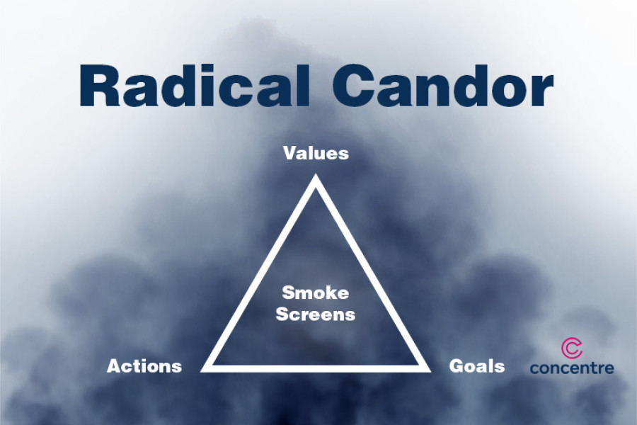 The Value of Radical Candor
