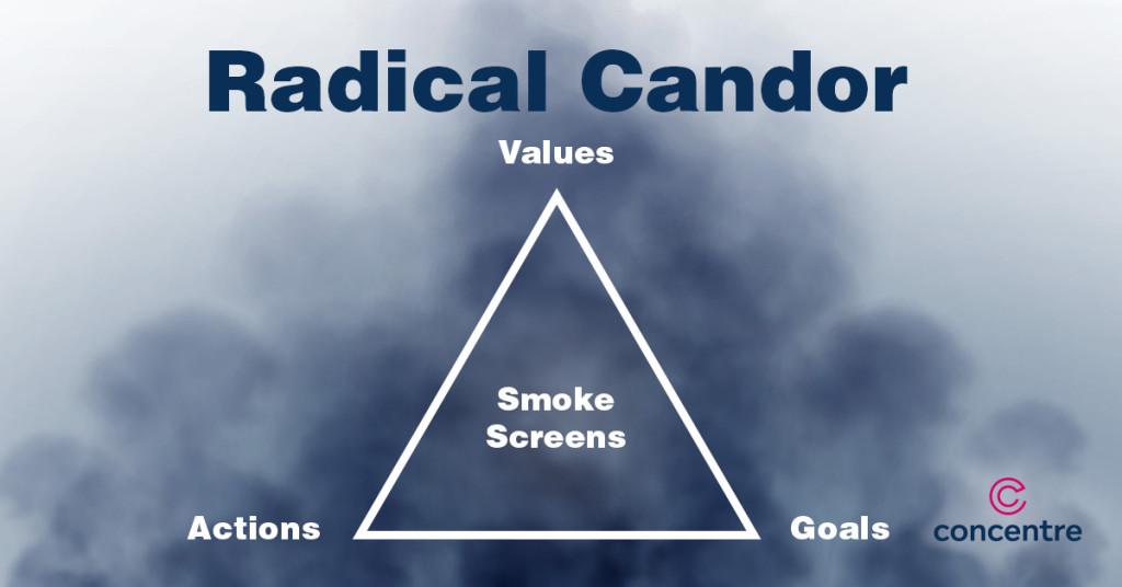 radical-candor-social